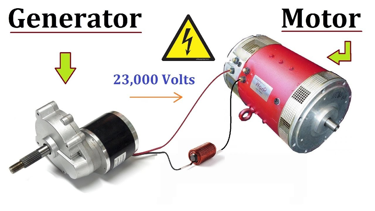 24V DC Motor to 220V Electric Generator 120W at Low RPM - Amazing Idea Ac Motor Generator Schematic Diagram on