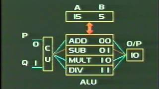 Microprocessor an introduction
