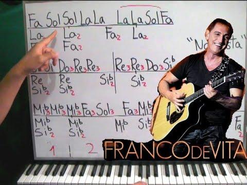 Franco De Vita Acordes