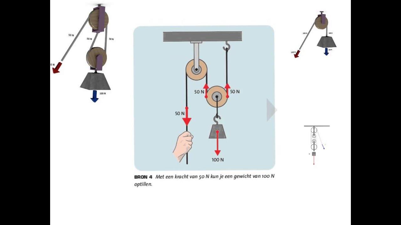 oefeningen met touw