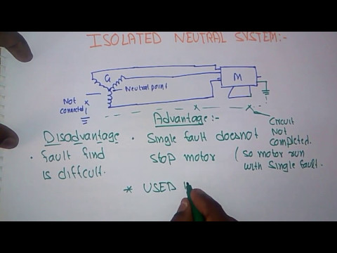 Neutral Wiring Diagram Isolation on neutral wire, neutral wiring wall box, neutral safety switch diagram,