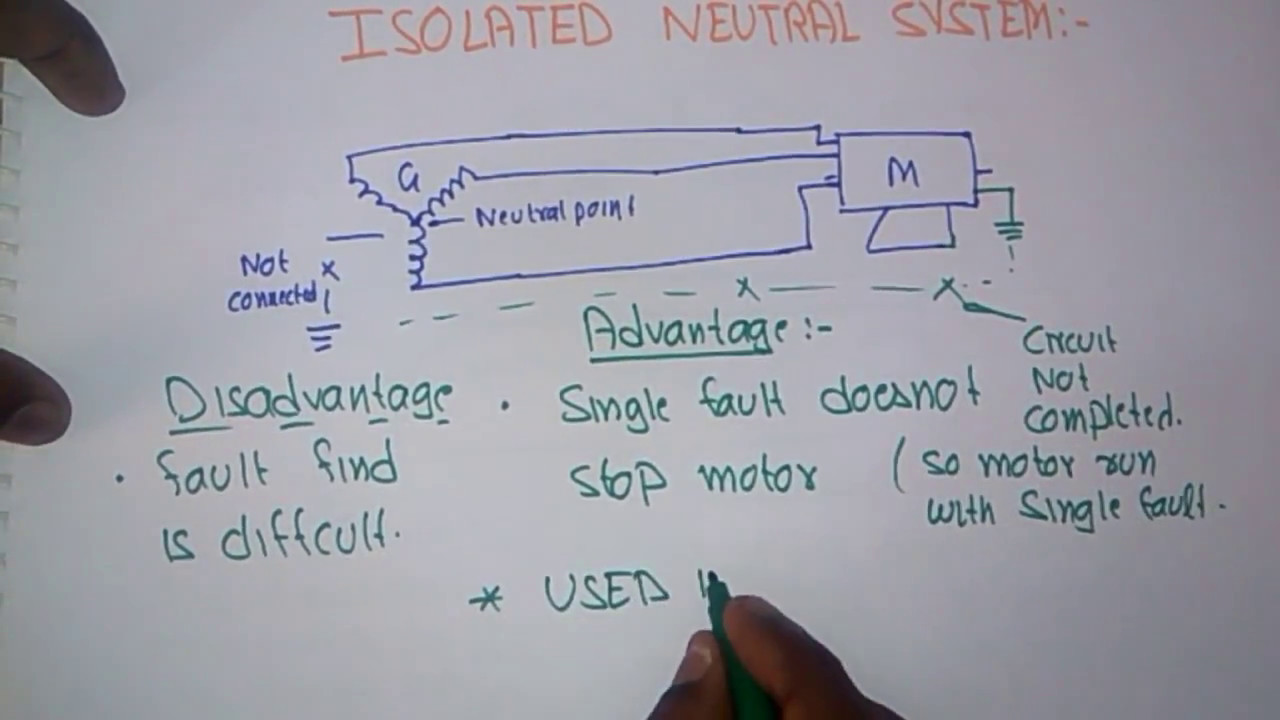 earth neutral system/ isolated neutral system/ circuit diagram of earth  neutral system