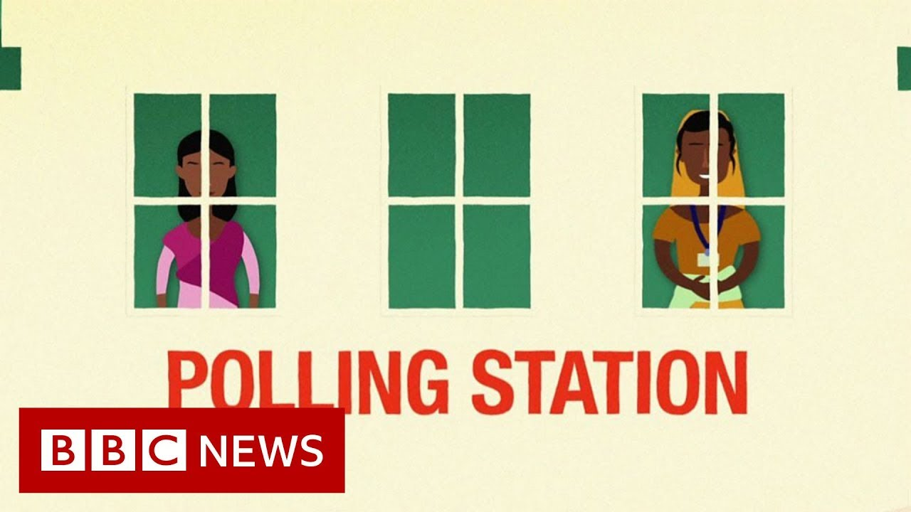 India election 2019: All you need to know - BBC News