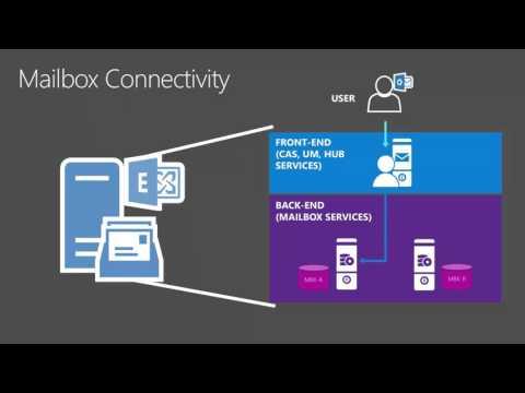 Microsoft Ignite New Zealand 2015 Exchange Server Preferred Architecture
