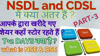 cdsl and nsdl difference|nsdl vs cdsl|depository in share market|nse and bse|