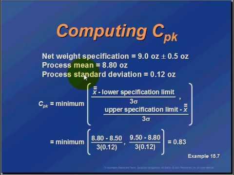 Cpk Excel Template  ricerche correlate a cpk calculation