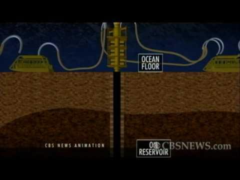 BP's 'Static Kill' Plan