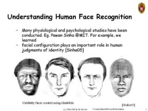 Face recognition: Opportunities and Challenges [1/2]