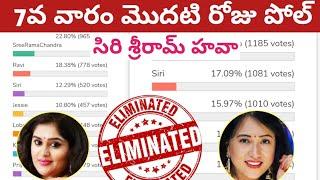 Bigg boss 5 Telugu seventh week voting poll results | star maa Telugu seventh week voting poll |