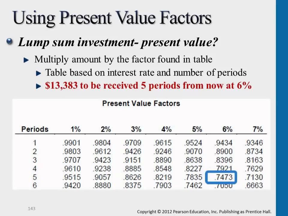 Present Value Factors Youtube