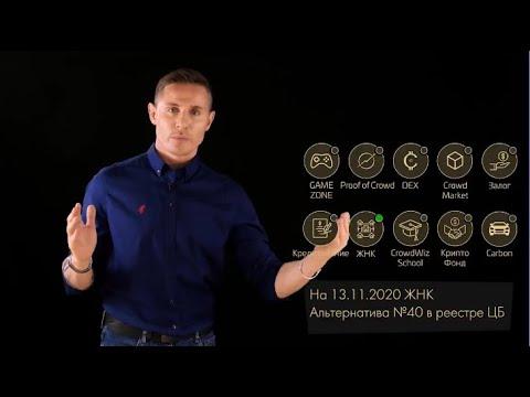 Продукты CrowdWiz | Видео из общей презентации