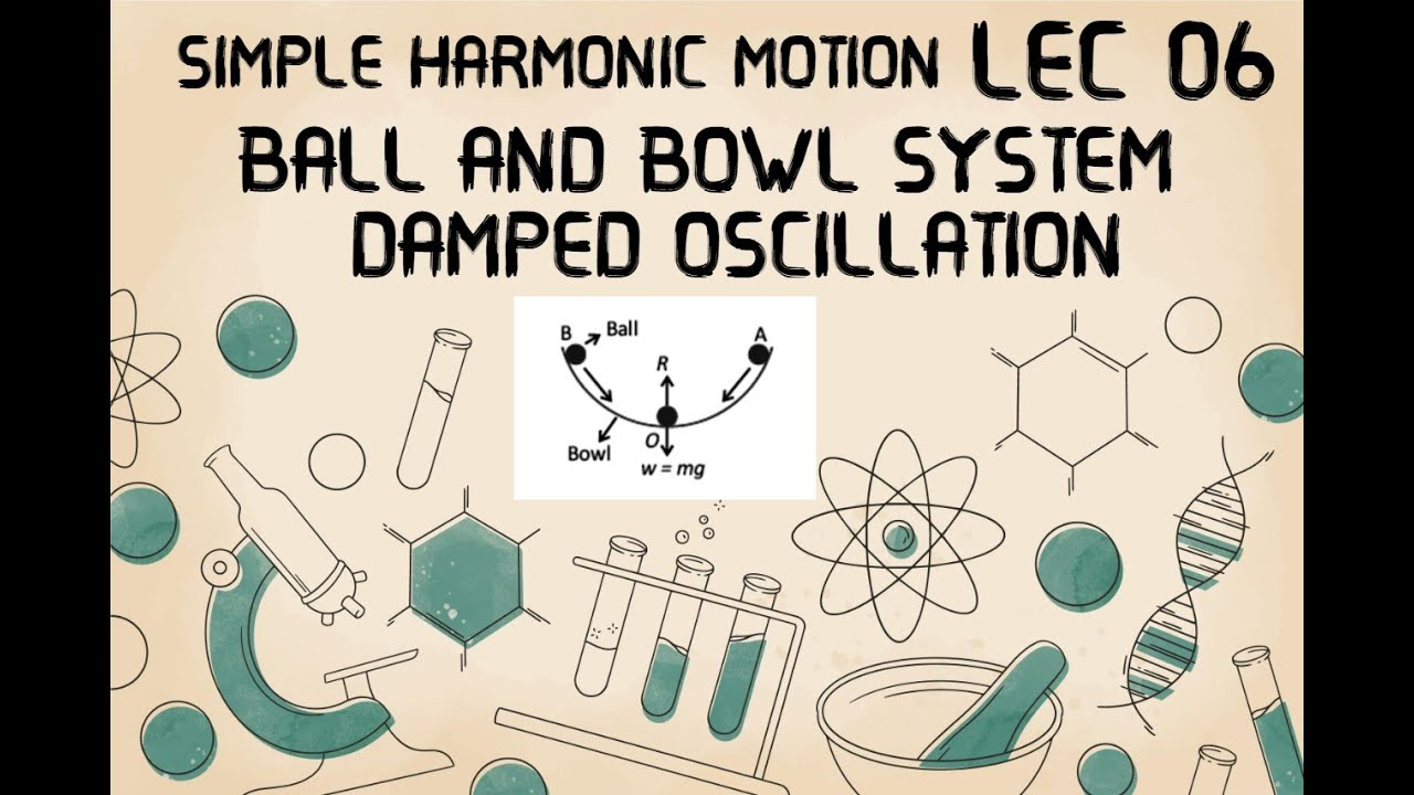 SIMPLE HARMONIC MOTION LEC 06 | BALL AND BOWL SYSTEM | DAMPED OSCILLATION | PHYSICS INN
