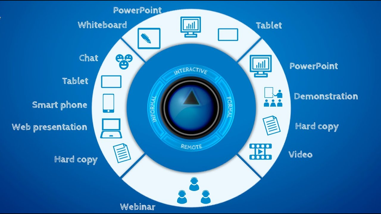 the 5 point formula for powerful presentations with simon morton