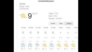İzmir hava durumu 03.01.2016
