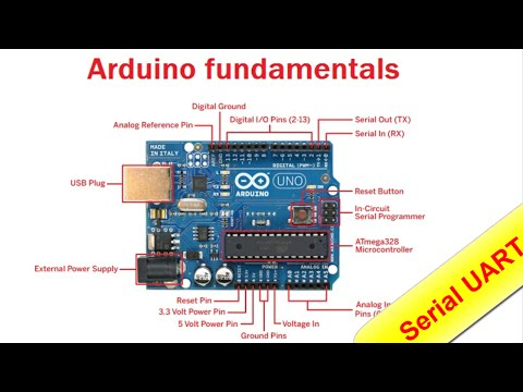 Arduino For Beginners.  Part 18: Serial UART