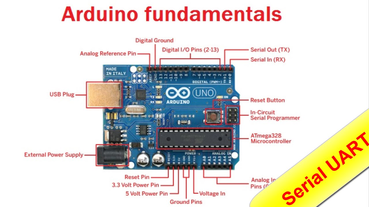 Arduino for beginners  Part 18: Serial UART