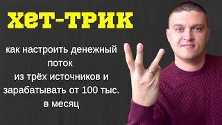 Хет-трик - як налаштувати грошовий потік з трьох джерел, Олексій Морусов курс, відгуки