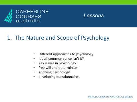 Introduction to Psychology Online Course