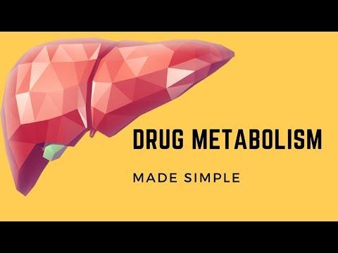 Drug Metabolism Made Simple *ANIMATED*