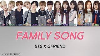 Como Cantar Family Song - BTS X GFriend (Letra Simplificada)
