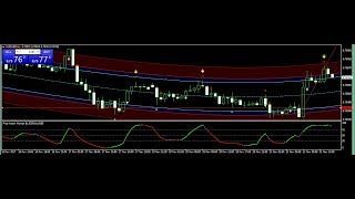 AUD/USD NZD/USD trade Best Forex Trading System 21 NOV 2017 Review -forex trading systems that work