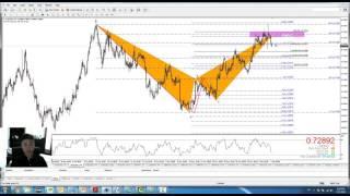 How to draw a Bat Pattern on AUDUSD? (FMP Week 50)