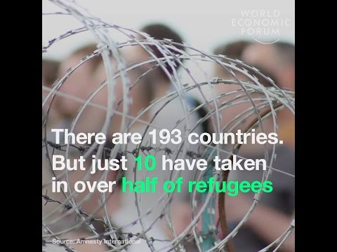 There are 193 countries - But just 10 have taken in over half of refugees