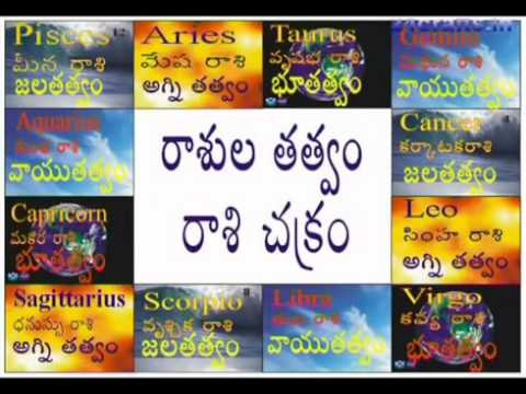 telugu free astrology books in