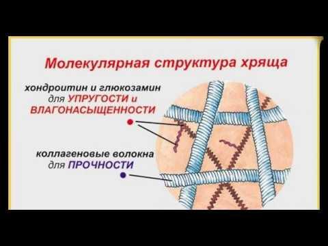 Драстоп лучший препарат в лечении суставов