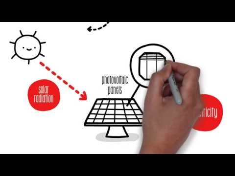 Explaining Photovoltaic Solar Energy | Sustainability