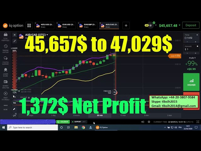 Automated Trading Software 45,657$ to 47,029$ (1,372$ NET PROFIT)