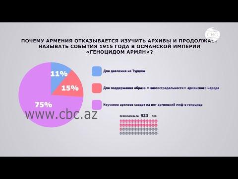 Зрители CBC: Изучение архивов сведет на нет армянский миф о геноциде