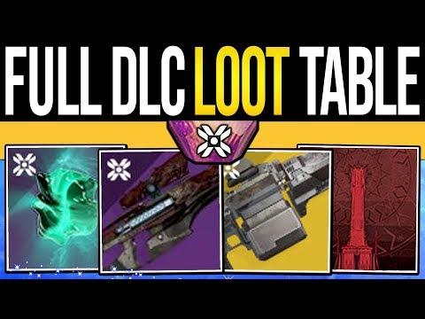 Destiny 2 | Shadowkeep LOOT TABLE! Hidden Rewards, DLC Badges, Essences, Exotic Quests & Raid Gear!