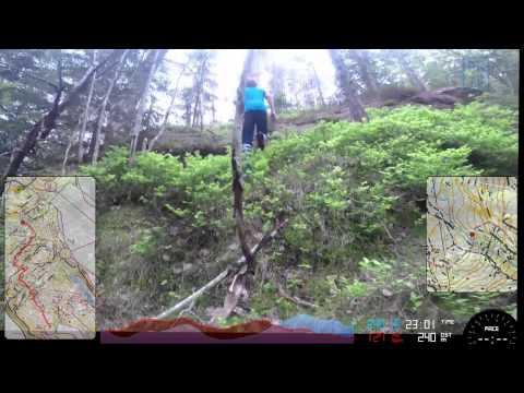 Headcam Analysis Trening Heggedal Sander Arntzen
