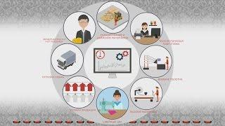 видео Как вести учет на швейном производстве