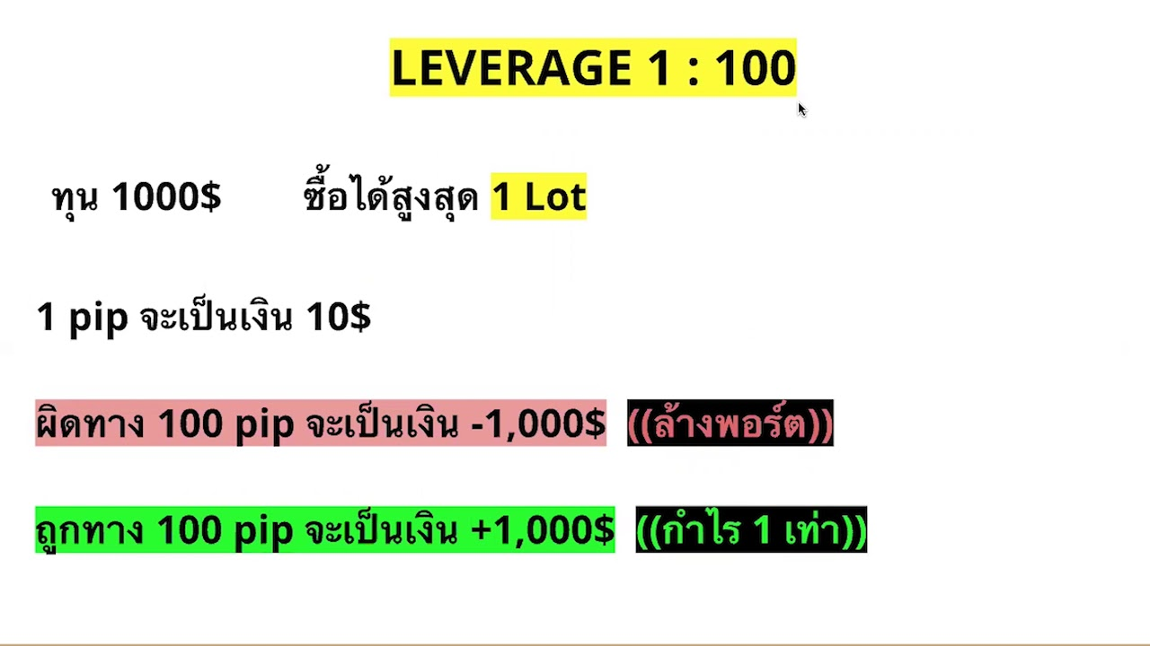 Basic Forex by MTrading: Leverage คืออะไร