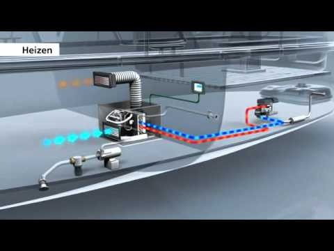 Webasto Marine - BlueComfort Classic Klimaanlage - Bukh Bremen GmbH