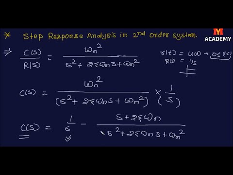 Step Response of Second Order Systems | Control System