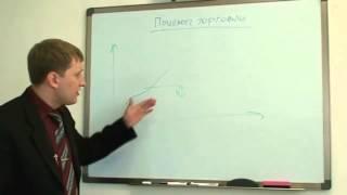 Видеоурок 7. Техника торговли, управления капиталом