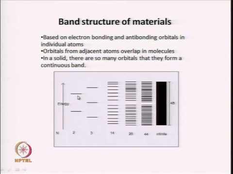Mod-04 Lec-37 Optical Properties - I