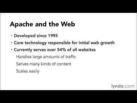 02 01 What is Apache HTTP Server, and what is it used for