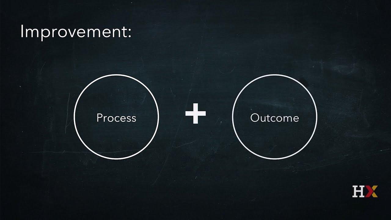 institute for healthcare improvement science of improvement establishing measures [ 1280 x 720 Pixel ]