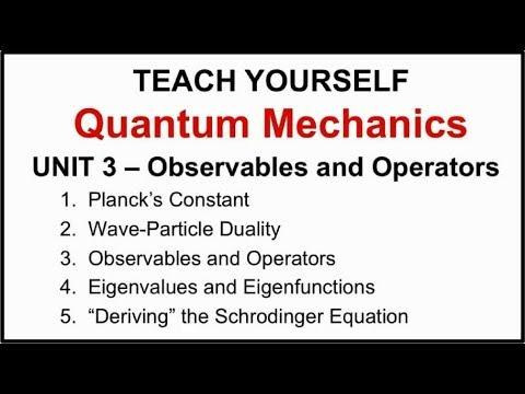 Quantum Mechanics – Unit 3: Observables and Operators   Eqbal Ahmad