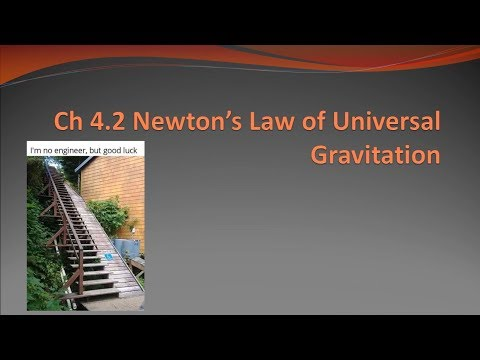 ch-4.2-newtons-law-of-universal-gravitation