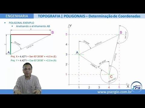 ENGENHARIA TOPOGRAFIA POLIGONAIS - Aula Básica - Cálculo Das Coordenadas (Azimutes E Distâncias)