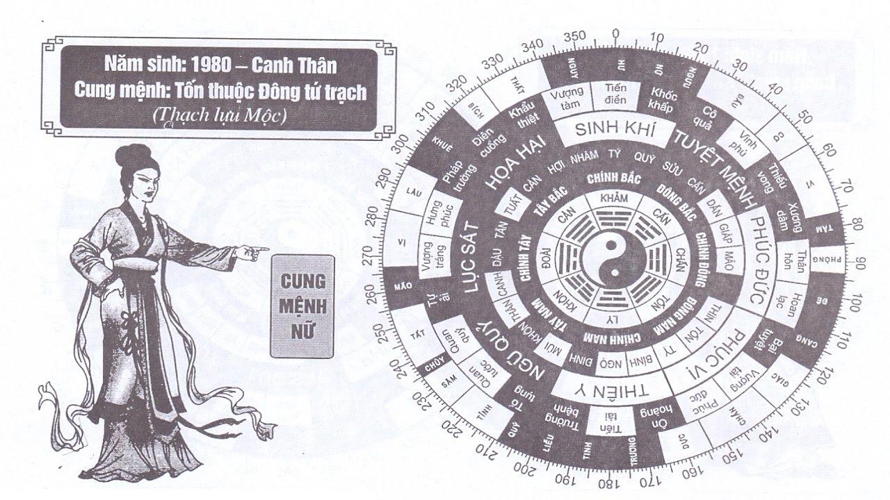 TỬ VI NỮ SINH NĂM 1980 - CANH THÂN CUNG MỆNH PHONG THỦY HỢP TUỔI GÌ?