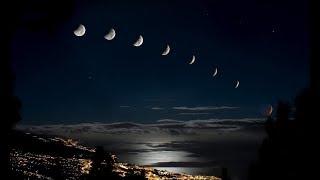 Лунный календарь на 9 декабря 2018 года