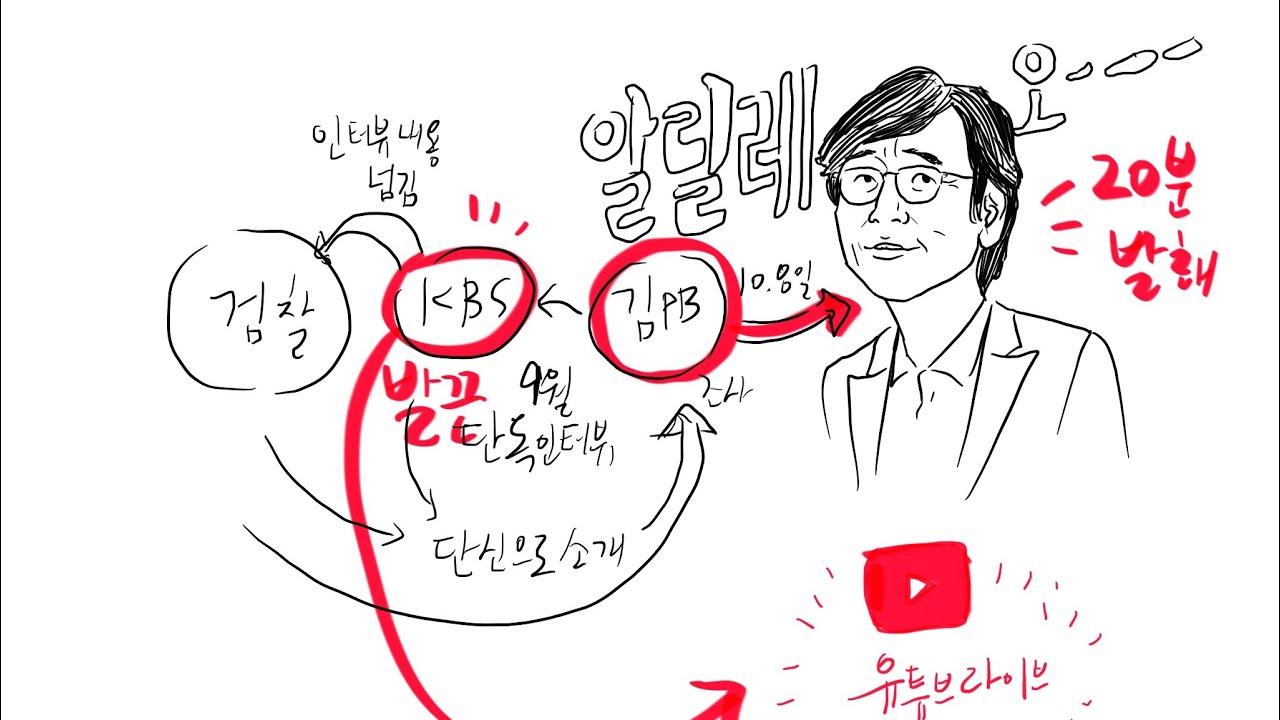 알릴레오 KBS 김PB 그리고 검찰