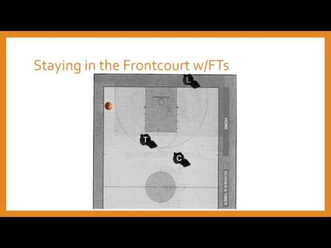 basketball-training-module-#3---foul-reporting-&-switches