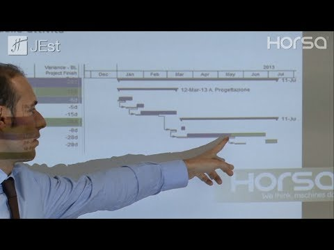 Horsa: il Project Management Business Game in Bellelli Engineering Spa